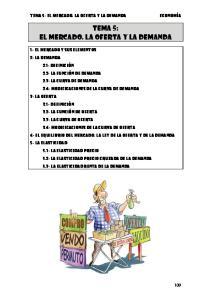 TEMA 5: EL MERCADO. LA OFERTA Y LA DEMANDA