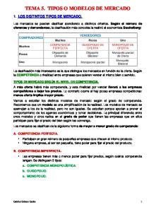 TEMA 5. TIPOS O MODELOS DE MERCADO