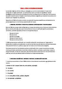TEMA 5- TIPOS Y CATEGORIAS DE MUSEOS