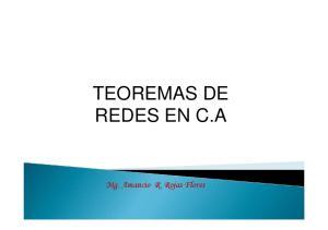 TEOREMAS DE REDES EN C.A. Mg. Amancio R. Rojas Flores
