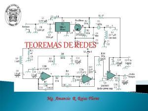 TEOREMAS DE REDES. Mg. Amancio R. Rojas Flores