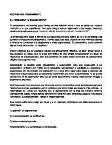 TEORIAS DEL PENSAMIENTO EL PENSAMIENTO SEGUN DEWEY