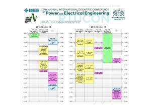 th International Scientific Conference on Power and Electrical Engineering of Riga Technical University (RTUCON) 9:00