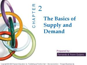 The Basics of Supply and Demand