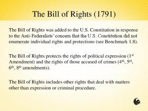 The Bill of Rights (1791)