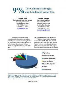 The California Drought and Landscape Water Use