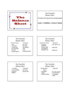 The Classified Balance Sheet. Assets = Liabilities + Owners Equity. The Classified Balance Sheet. The Classified Balance Sheet