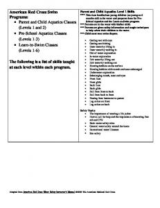 The following is a list of skills taught at each level within each program