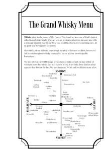 The Grand Whisky Menu