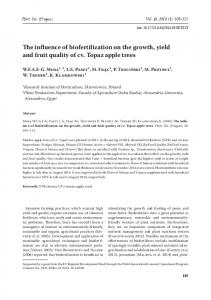 The influence of biofertilization on the growth, yield and fruit quality of cv. Topaz apple trees