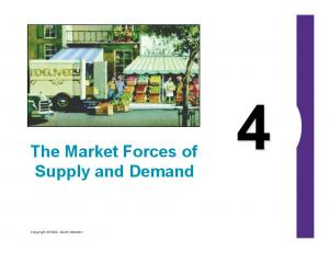 The Market Forces of Supply and Demand. Copyright 2004 South-Western