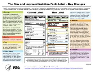 The New and Improved Nutrition Facts Label Key Changes
