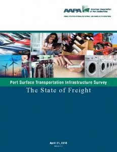 The State of Freight