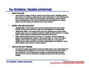 The TECHNICAL TRADING ADVANTAGE