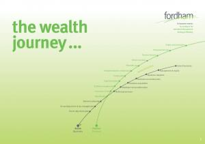 the wealth journey