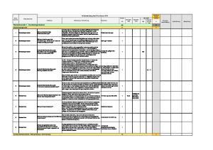 Themenbereich 1 - Kanzleiorganisation