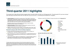 Third-quarter 2011 highlights