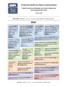 Timeline for Health Care Reform Implementation
