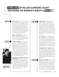 TIMELINE OF MAJOR SUPREME COURT DECISIONS ON WOMEN S RIGHTS