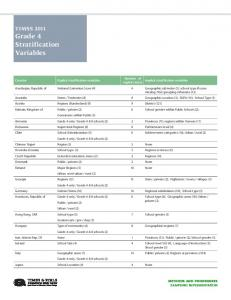 TIMSS 2011 Grade 4 Stratification Variables