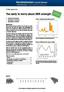 Too early to worry about SEK strength
