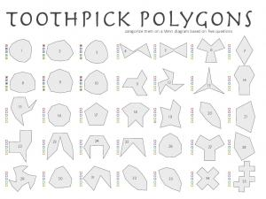 ToothPick Polygons. categorize them on a Venn diagram based on five questions. x x x x. x x x. x x x. x x. x x