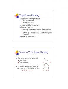 Top-Down Parsing. Intro to Top-Down Parsing