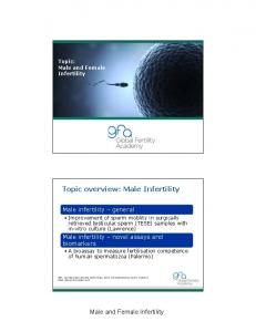 Topic overview: Male Infertility