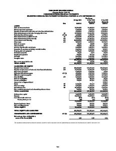 TOTAL EQUITY AND LIABILITIES 321,788, ,392, ,522,217