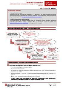 Trabajo por cuenta ajena Autorización inicial de residencia y trabajo por cuenta ajena AUT01a