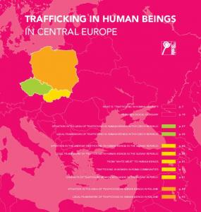 TRAFFICKING IN HUMAN BEINGS IN CENTRAL EUROPE