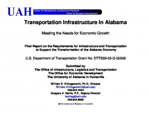 Transportation Infrastructure In Alabama