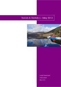Trends & Statistics - May 2013