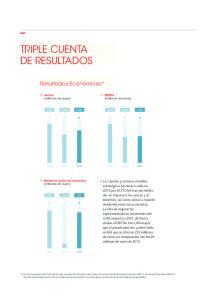 TRIPLE CUENTA DE RESULTADOS