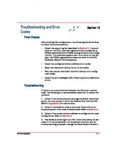 Troubleshooting and Error Codes