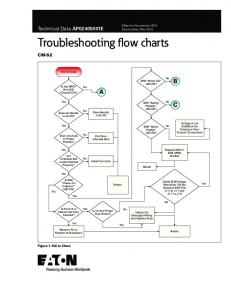 Troubleshooting flow charts