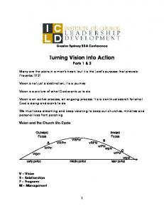 Turning Vision Into Action Parts 1 & 2