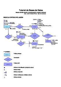 Tutorial de Bases de Datos