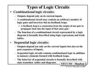 Types of Logic Circuits Combinational logic circuits: