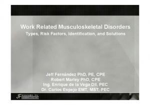 Types, Risk Factors, Identification, and Solutions
