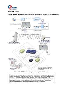 Typical Qorvus Qnode configuration for IP surveillance camera CCTV applications