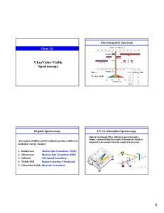 UltraViolet-Visible Spectroscopy