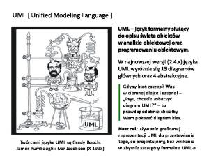 UML [ Unified Modeling Language ]