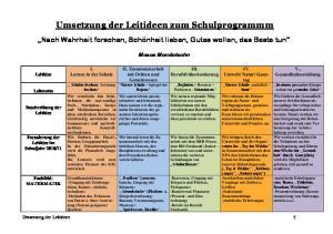 Umsetzung der Leitideen zum Schulprogrammm