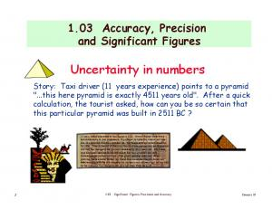Uncertainty in numbers