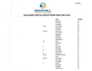 UNCLAIMED CAPITAL CREDITS FROM 2006 THRU 2014