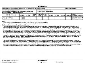 UNCLASSIFIED R-1 ITEM NOMENCLATURE FY 2013 OCO