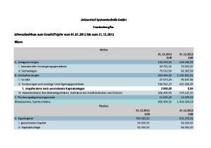 Unicontrol Systemtechnik GmbH