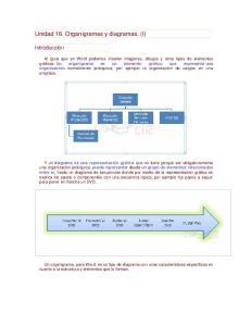Unidad 16. Organigramas y diagramas. (I)
