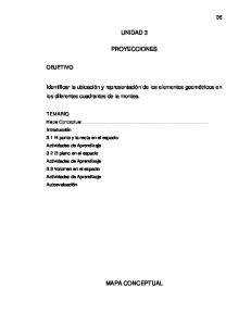 UNIDAD 3 PROYECCIONES